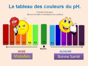 rc3a9gime-alcalin-et-acide